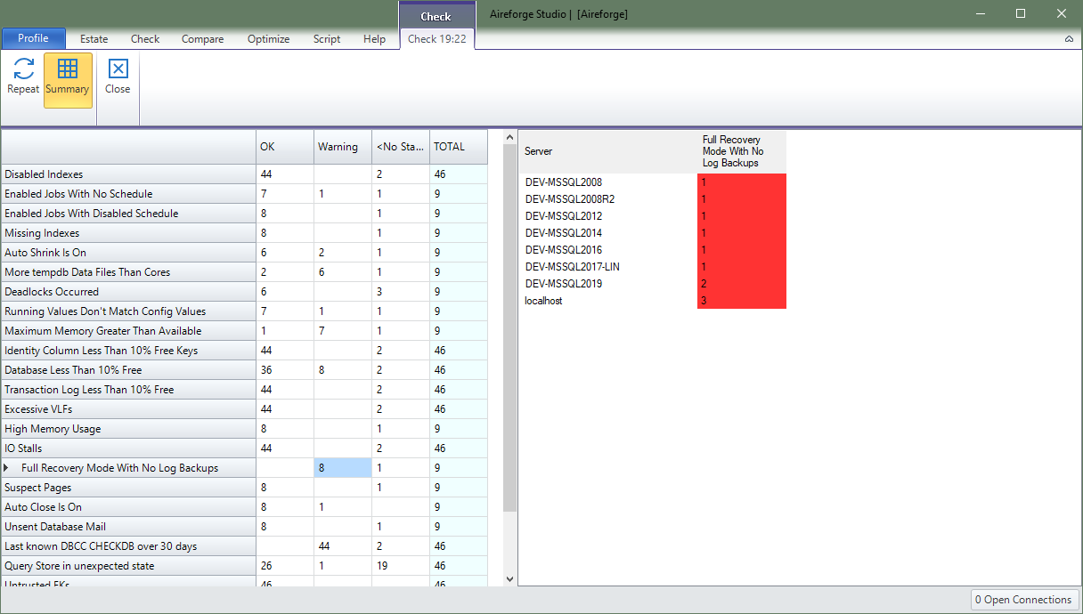 Aireforge SQL Server Health Check Results